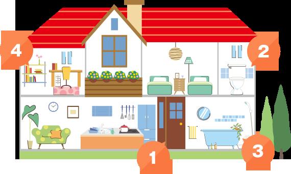 家には様々な種類のカギが使われています!