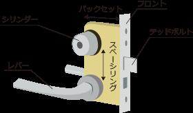 錠前の各部位の名称