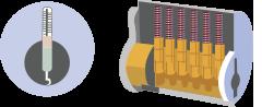 ピンシリンダーの特徴